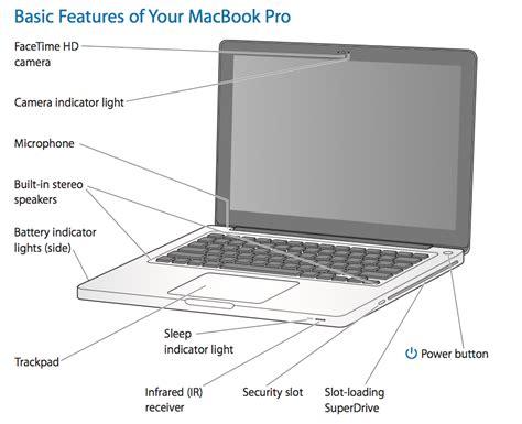 Microphone slot mac png 828x673